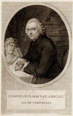 Cornelis Ploos van Amstel Jacob Cornelisz