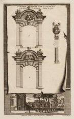 Ooster-poort van 't Kerkhof; van buiten, van binnen en Opstal ter zijde, en Gezi…