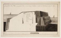 Geconcipieerde Steene Muur omme gemaakt te werden Aan den Zeeburg en Diemerdijk …