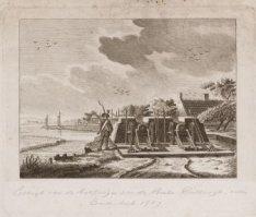 Gezigt aan de batterijen aan de Buyte Bullewijk, achter Ouderkerk 1787