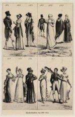 Kleederdrachten van 1806-1812