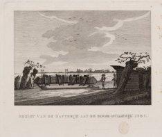 Gezigt van de batterije aan de Binne Bullewijk 1787