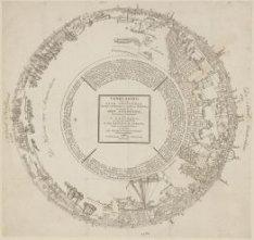 Verklaring van de Stad Amsterdam, Haven, IJ-stroom en derzelver Environs