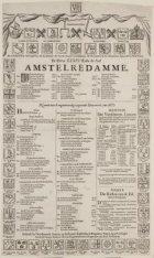De Heeren XXXVI Raden der Stad Amstelredam / Namen van de tegenwoordige Heeren i…