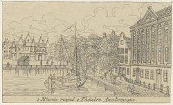 De Kloveniersburgwal met het Trippenhuis, onderkomen van het Rijksmuseum, gezien…