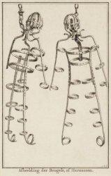 Afbeelding van de beugels of harnassen om de lichamen van geradbraakte personen …