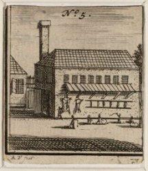 Vleeshal aan de Herenmarkt gezien vanaf de Brouwersgracht. Techniek: gravure