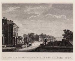 Gezigt van de batterijen aan Halfweg Haarlem 1787