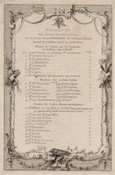 Leidsepoort, de intekenlijst voor de prent van de Tekenacademie. Techniek: gravu…