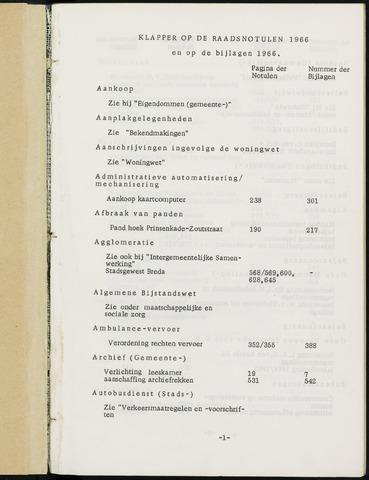 Breda - Indexen op de notulen van de gemeenteraad 1966-01-01