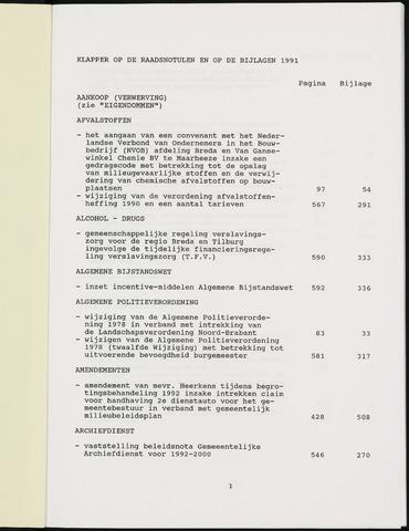 Breda - Indexen op de notulen van de gemeenteraad 1991-01-01