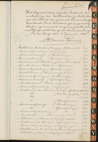 Princenhage - Indexen op de notulen van de gemeenteraad 1905
