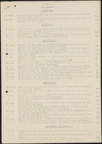 Teteringen - Indexen op de notulen van de gemeenteraad 1925-01-01