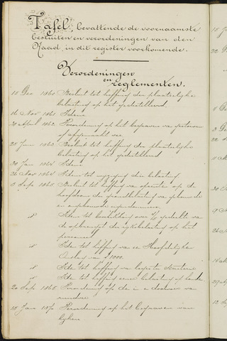 Princenhage - Indexen op de notulen van de gemeenteraad 1858