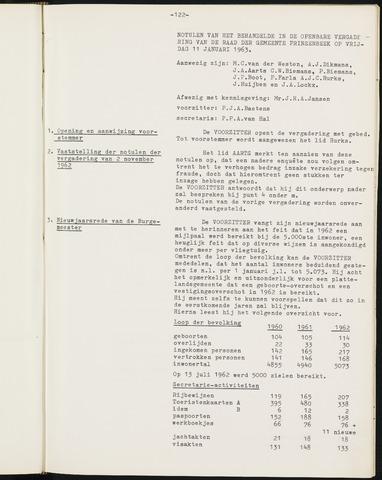 Prinsenbeek - Notulen van de gemeenteraad 1963