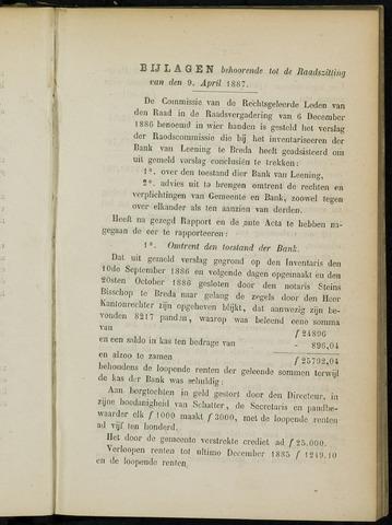 Breda - Bijlagen bij de notulen van de gemeenteraad 1887