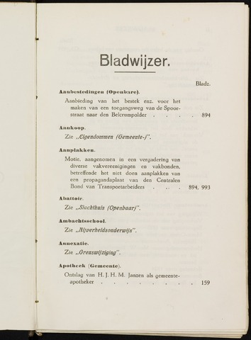 Breda - Indexen op de notulen van de gemeenteraad 1925