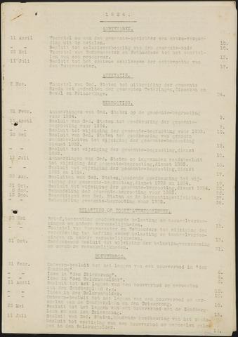 Teteringen - Indexen op de notulen van de gemeenteraad 1924-01-01