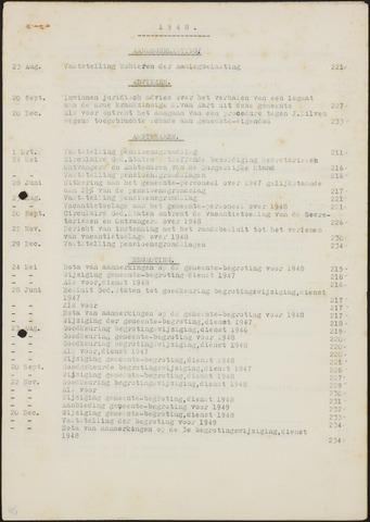 Teteringen - Indexen op de notulen van de gemeenteraad 1948-01-01
