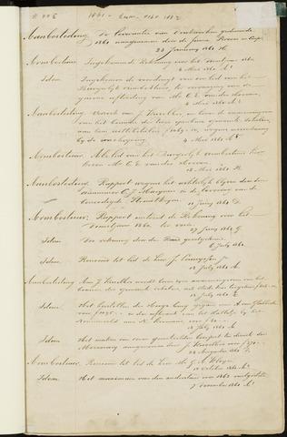 Breda - Indexen op de notulen van de gemeenteraad 1861
