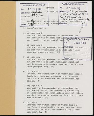 Breda - Notulen van de gemeenteraad 1983-01-01