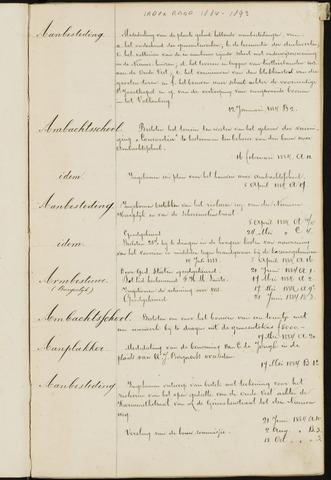 Breda - Indexen op de notulen van de gemeenteraad 1884