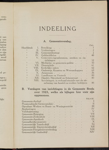 Breda - Verslagen van de toestand van de gemeente 1923