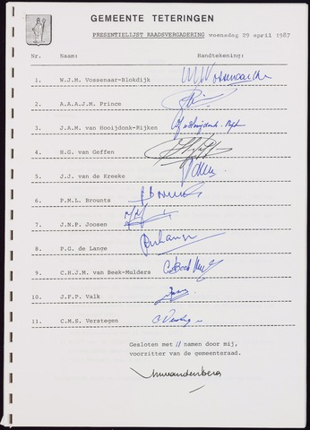 Teteringen - Notulen en bijlagen van de gemeenteraad 1987-04-29