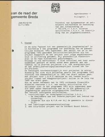 Breda - Bijlagen bij de notulen van de gemeenteraad 1984-01-01