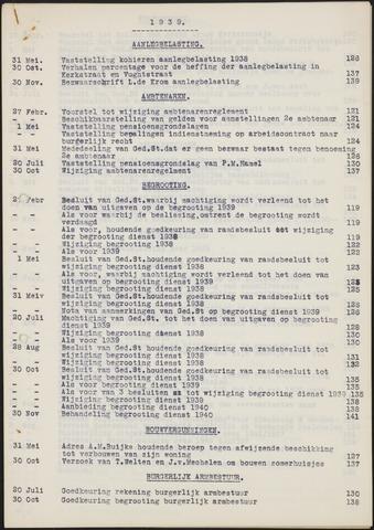 Teteringen - Indexen op de notulen van de gemeenteraad 1939-01-01