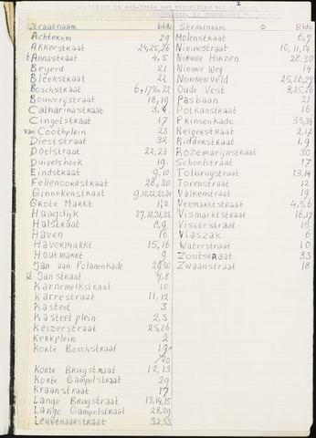 WHN - Breda oud (pondboeken) 1800-1900 1800-01-01