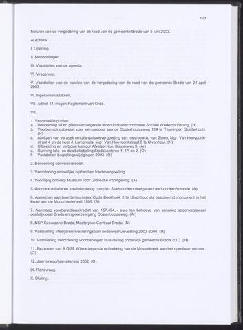 Breda - Notulen van de gemeenteraad 2003-06-05