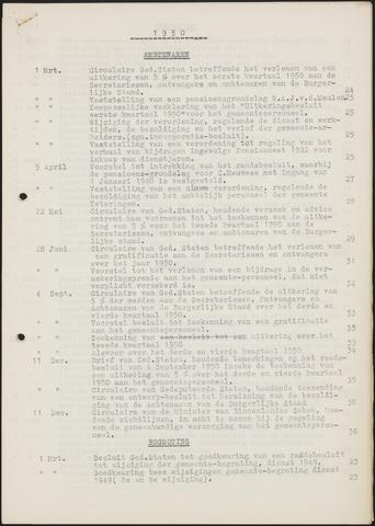 Teteringen - Indexen op de notulen van de gemeenteraad 1950-01-01