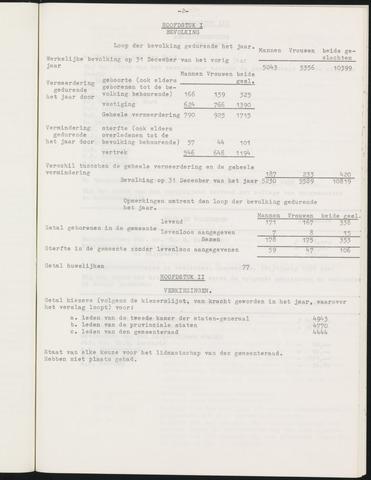 Ginneken en Bavel - Verslagen van de toestand van de gemeente 1925