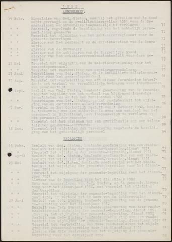 Teteringen - Indexen op de notulen van de gemeenteraad 1952-01-01