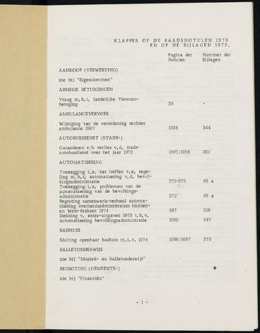 Breda - Indexen op de notulen van de gemeenteraad 1973-01-01