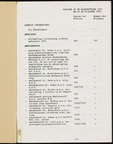 Breda - Indexen op de notulen van de gemeenteraad 1977