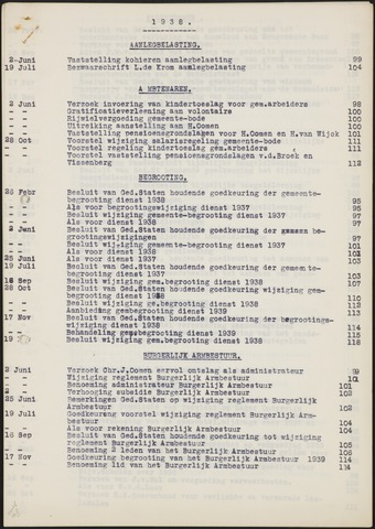 Teteringen - Indexen op de notulen van de gemeenteraad 1938-01-01