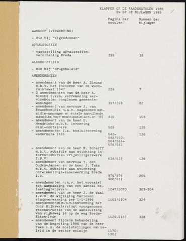 Breda - Indexen op de notulen van de gemeenteraad 1985-01-01