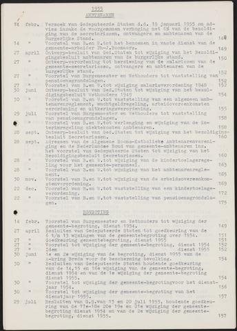 Teteringen - Indexen op de notulen van de gemeenteraad 1955-01-01