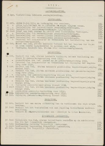 Teteringen - Indexen op de notulen van de gemeenteraad 1931-01-01