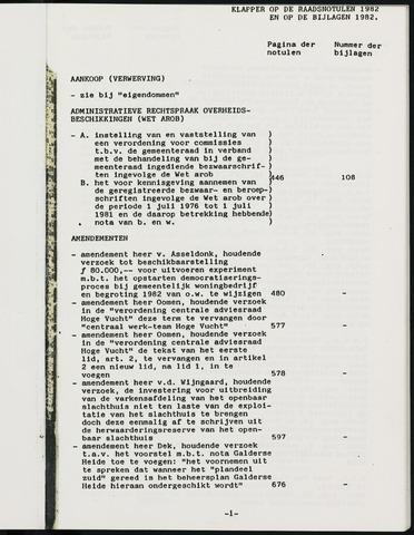 Breda - Indexen op de notulen van de gemeenteraad 1982-01-01