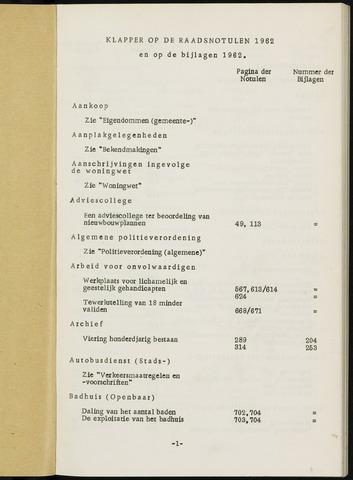 Breda - Indexen op de notulen van de gemeenteraad 1962-01-01