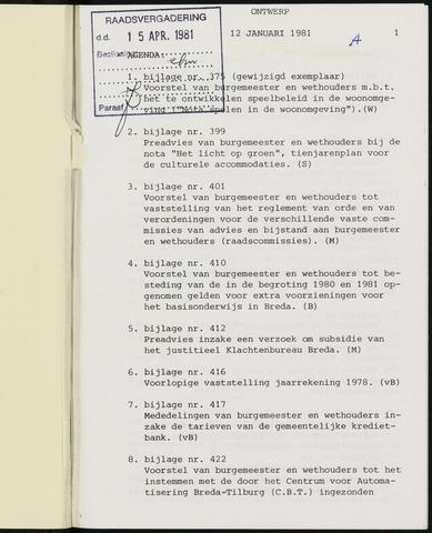Breda - Notulen van de gemeenteraad 1981
