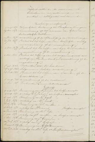 Princenhage - Indexen op de notulen van de gemeenteraad 1871-01-01
