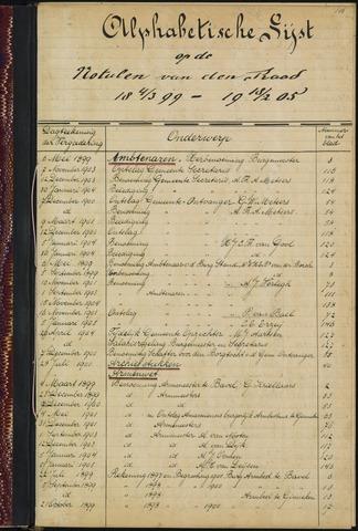 Ginneken en Bavel - Indexen op de notulen van de gemeenteraad 1899