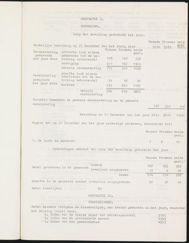 Ginneken en Bavel - Verslagen van de toestand van de gemeente 1926-01-01