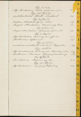 Princenhage - Indexen op de notulen van de gemeenteraad 1930-01-01