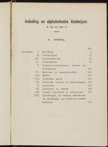 Breda - Verslagen van de toestand van de gemeente 1914