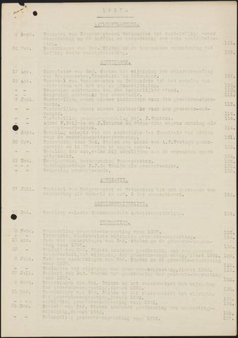 Teteringen - Indexen op de notulen van de gemeenteraad 1927-01-01